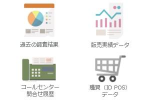 調査結果・販売実績・コールセンター問合せ・購買・ID POSデータ